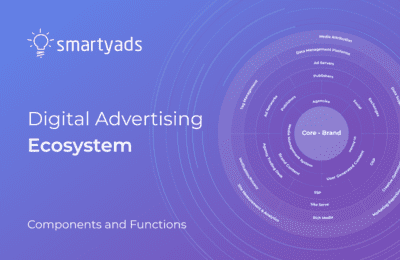 Digital Advertising Ecosystem: Components