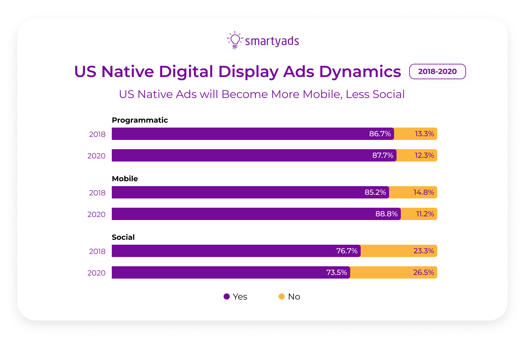 Native advertising examples of 2020