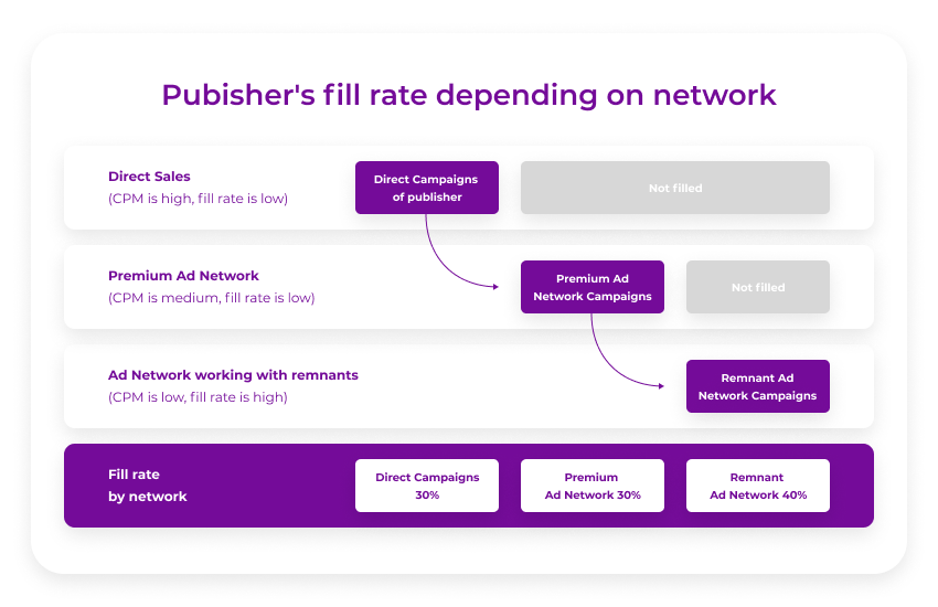 ad-network-infographics