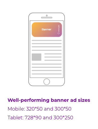 mobile-banner-ad-size