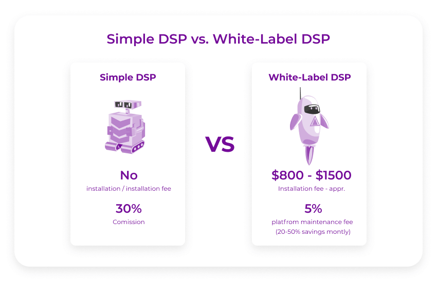 Simple DSP vs White Label DSP