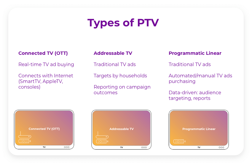 types of television advertising