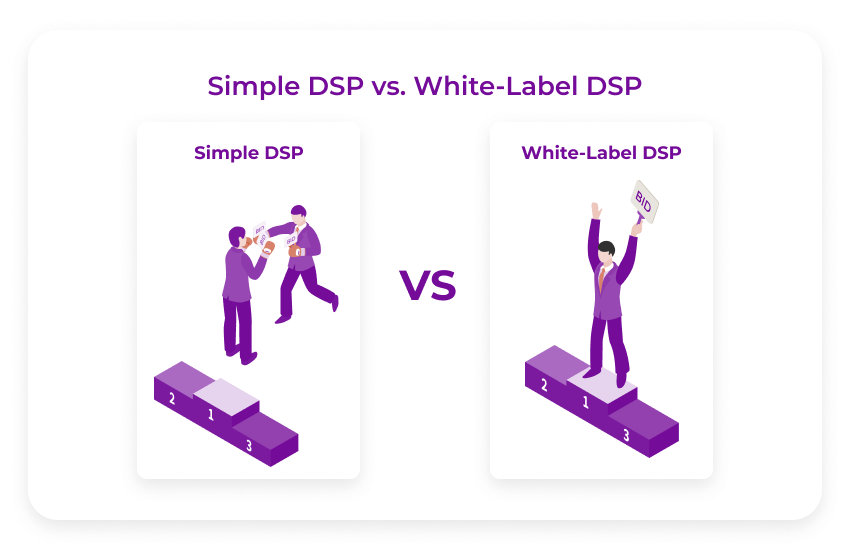 White Label DSP vs Simple White Label DSP
