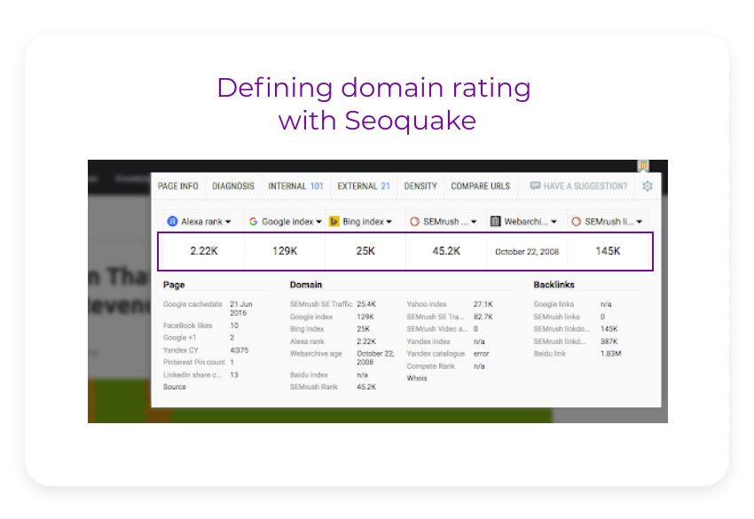 driving traffic to the website with defining domain rating