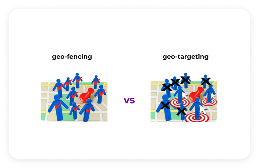 geo-fencing-and-geo-targeting