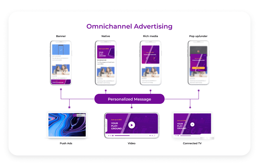 omnichannel advertising