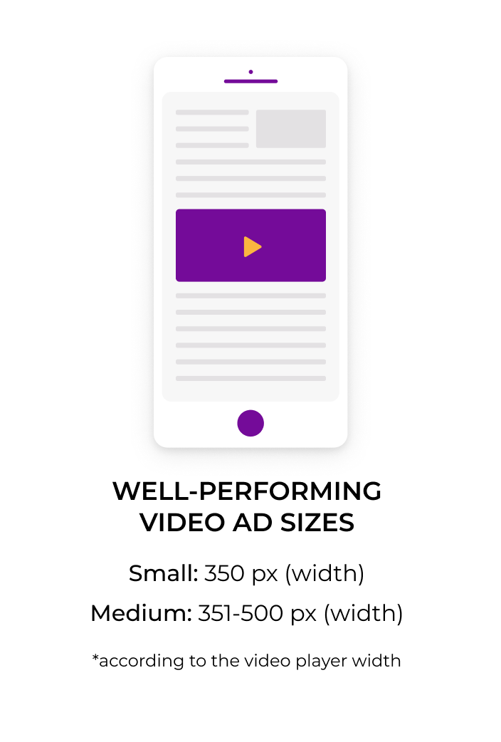 video ad sizes