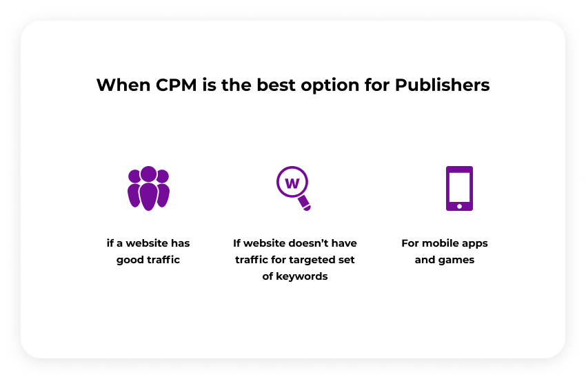 When CPM is best for publishers